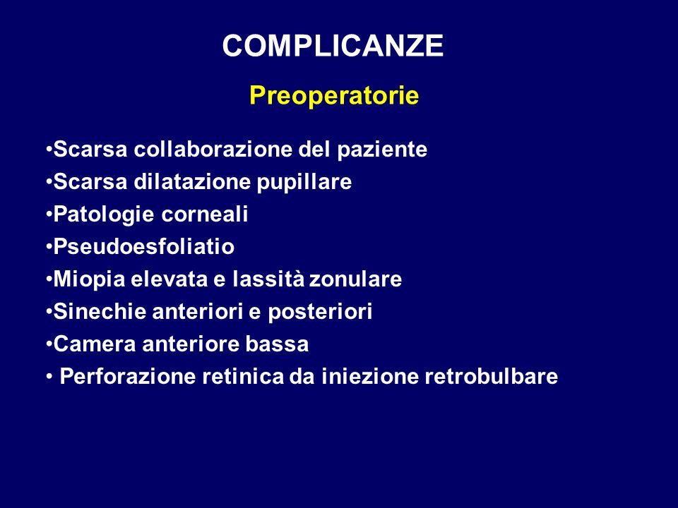 COMPLICANZE Preoperatorie Scarsa collaborazione del paziente