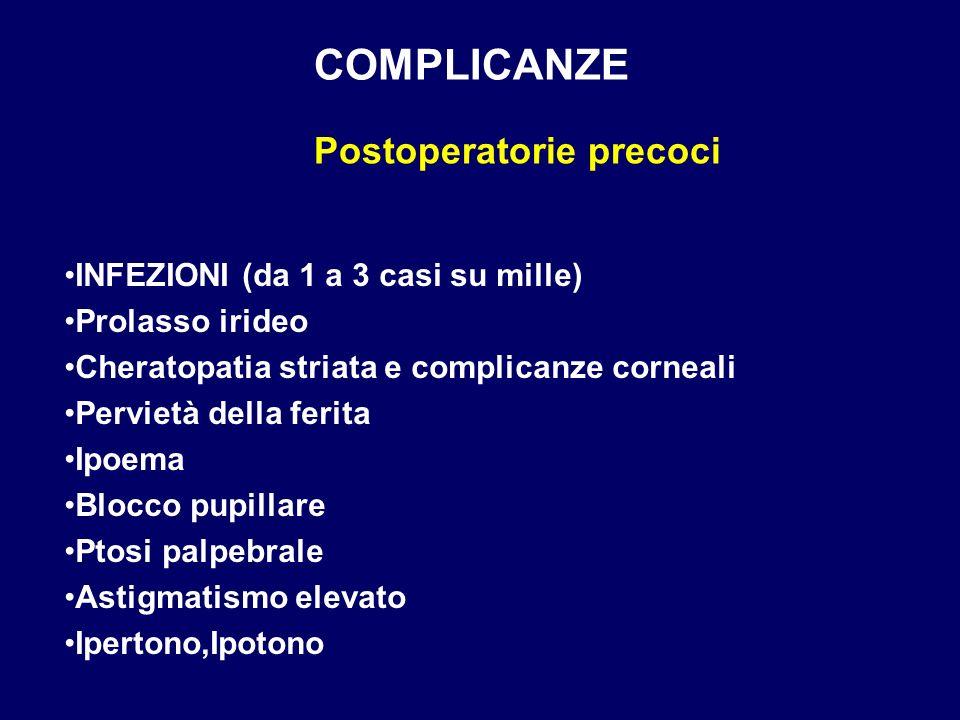 COMPLICANZE Postoperatorie precoci INFEZIONI (da 1 a 3 casi su mille)
