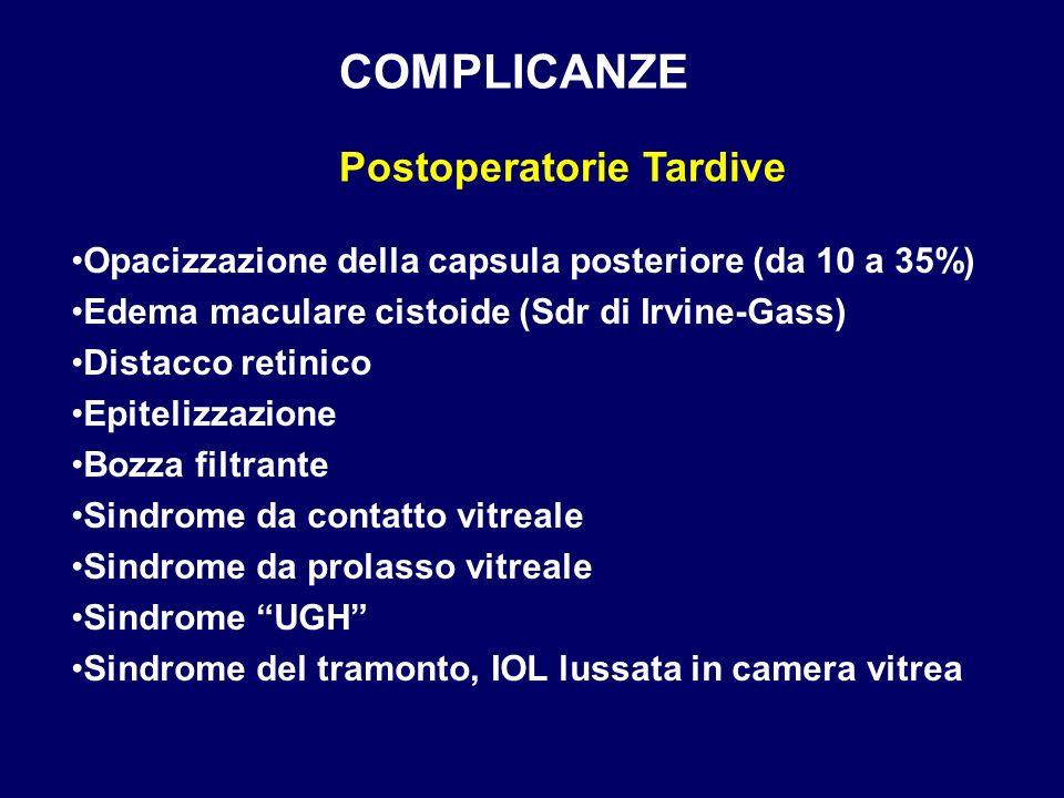 COMPLICANZE Postoperatorie Tardive