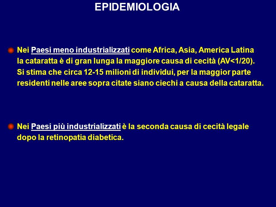 EPIDEMIOLOGIA Nei Paesi meno industrializzati come Africa, Asia, America Latina. la cataratta è di gran lunga la maggiore causa di cecità (AV<1/20).