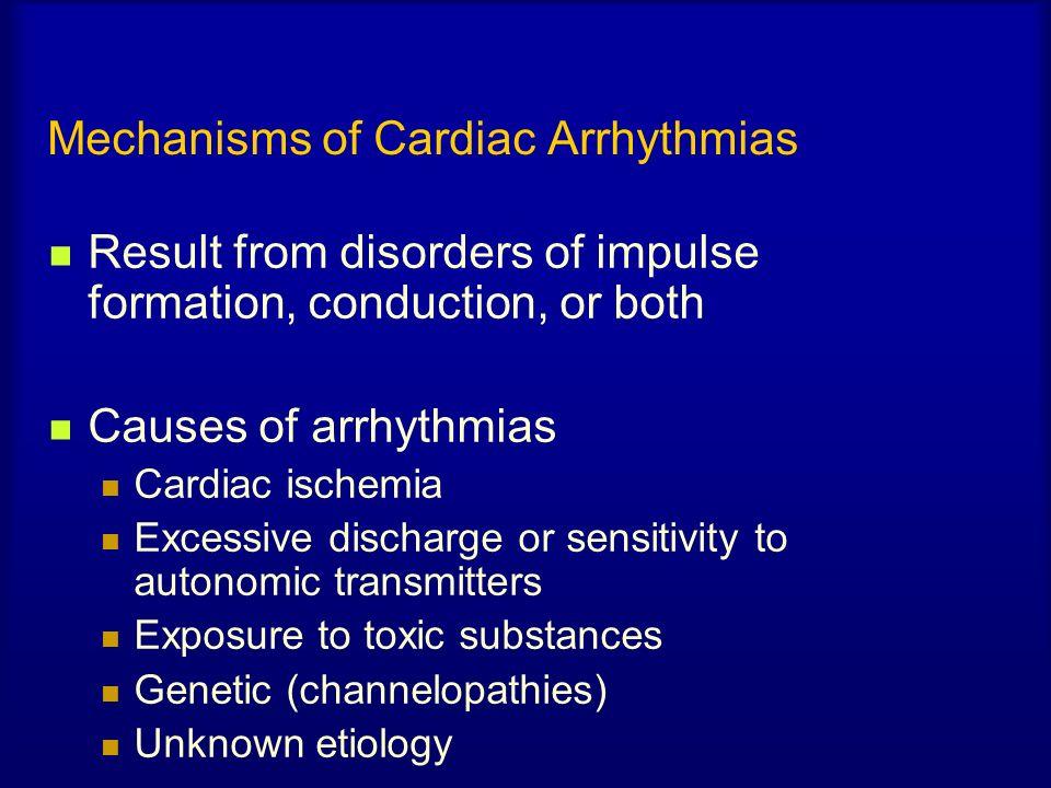 Mechanisms of Cardiac Arrhythmias