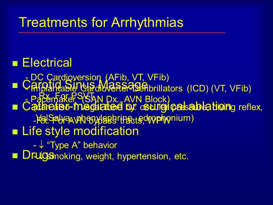 Treatments for Arrhythmias