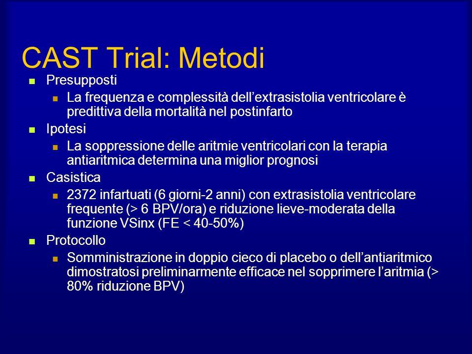 CAST Trial: Metodi Presupposti