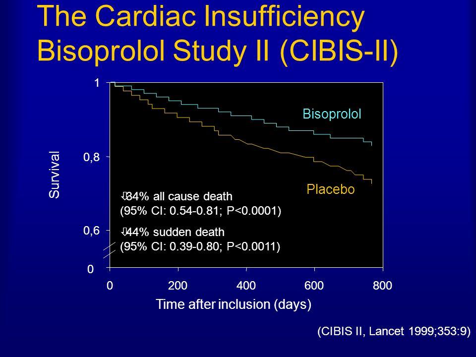 The Cardiac Insufficiency Bisoprolol Study II (CIBIS-II)