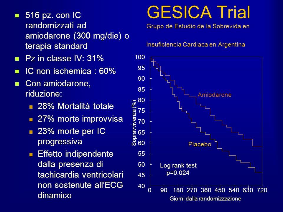 GESICA Trial Grupo de Estudio de la Sobrevida en lnsuficiencia Cardiaca en Argentina