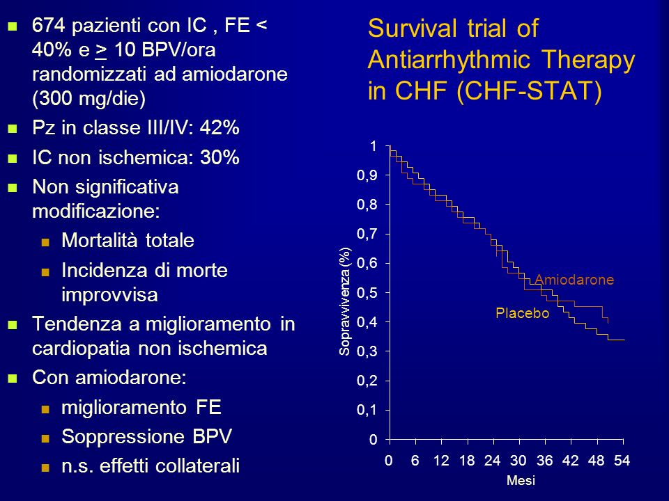Survival trial of Antiarrhythmic Therapy in CHF (CHF-STAT)