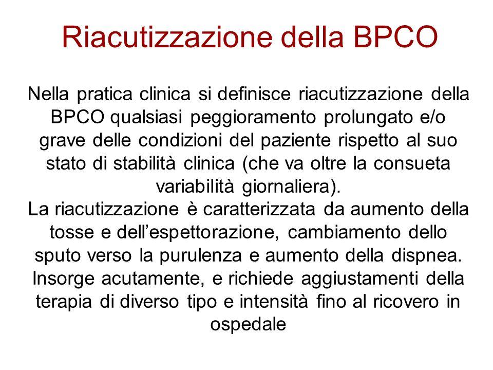 Riacutizzazione della BPCO