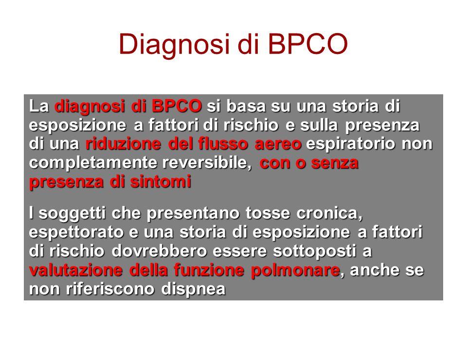 Diagnosi di BPCO