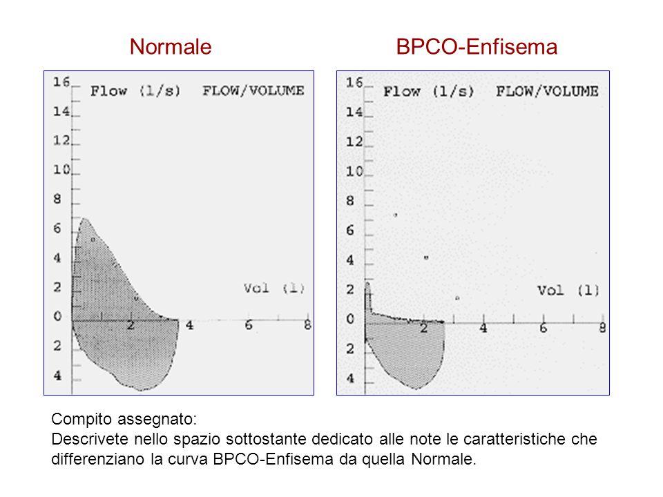 Normale BPCO-Enfisema