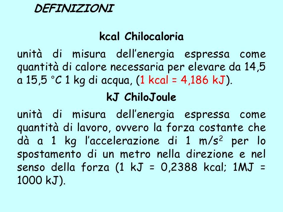 DEFINIZIONI kcal Chilocaloria.