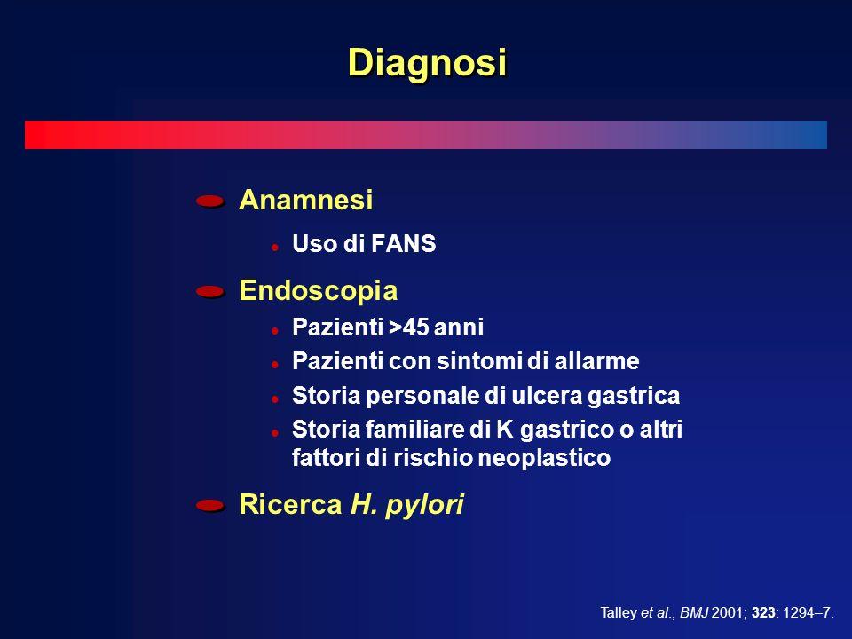 Diagnosi Anamnesi Endoscopia Ricerca H. pylori Uso di FANS