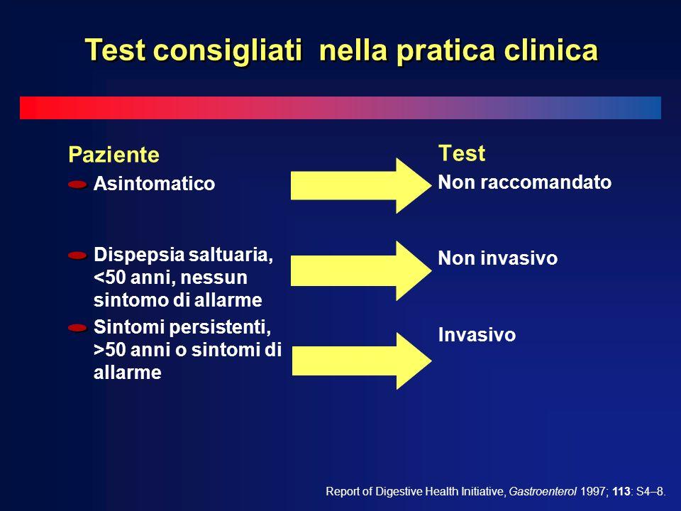 Test consigliati nella pratica clinica