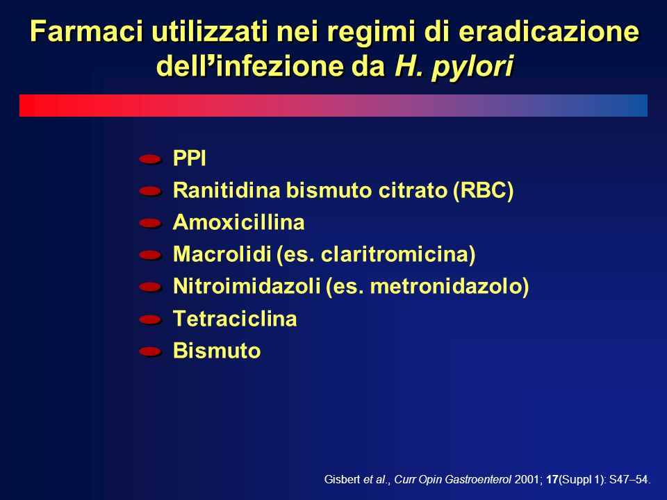 Farmaci utilizzati nei regimi di eradicazione dell'infezione da H