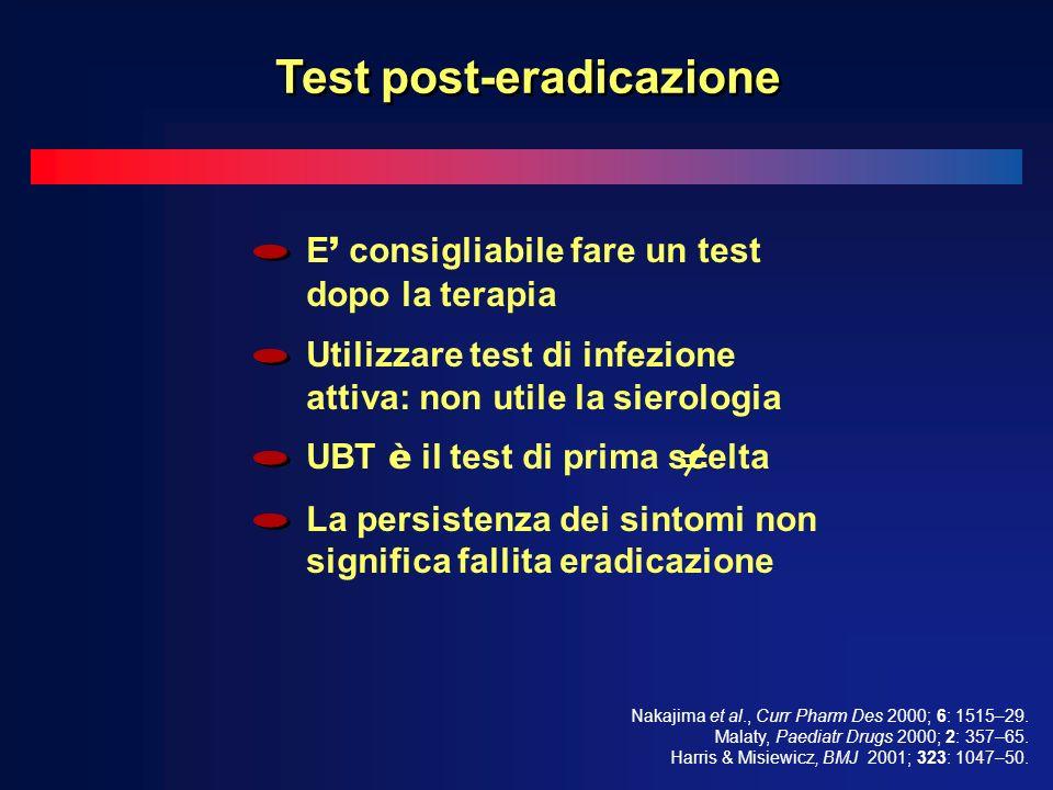 Test post-eradicazione