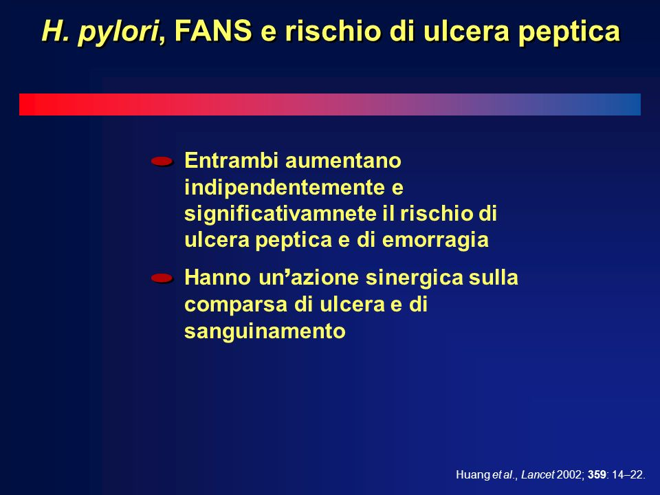 H. pylori, FANS e rischio di ulcera peptica
