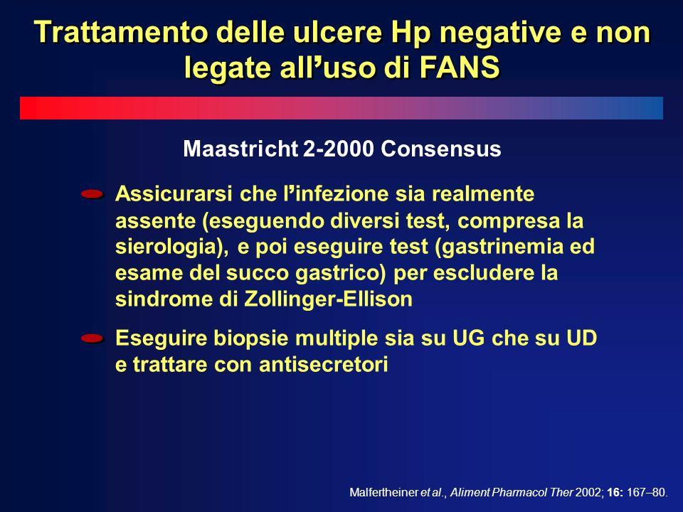 Trattamento delle ulcere Hp negative e non legate all'uso di FANS