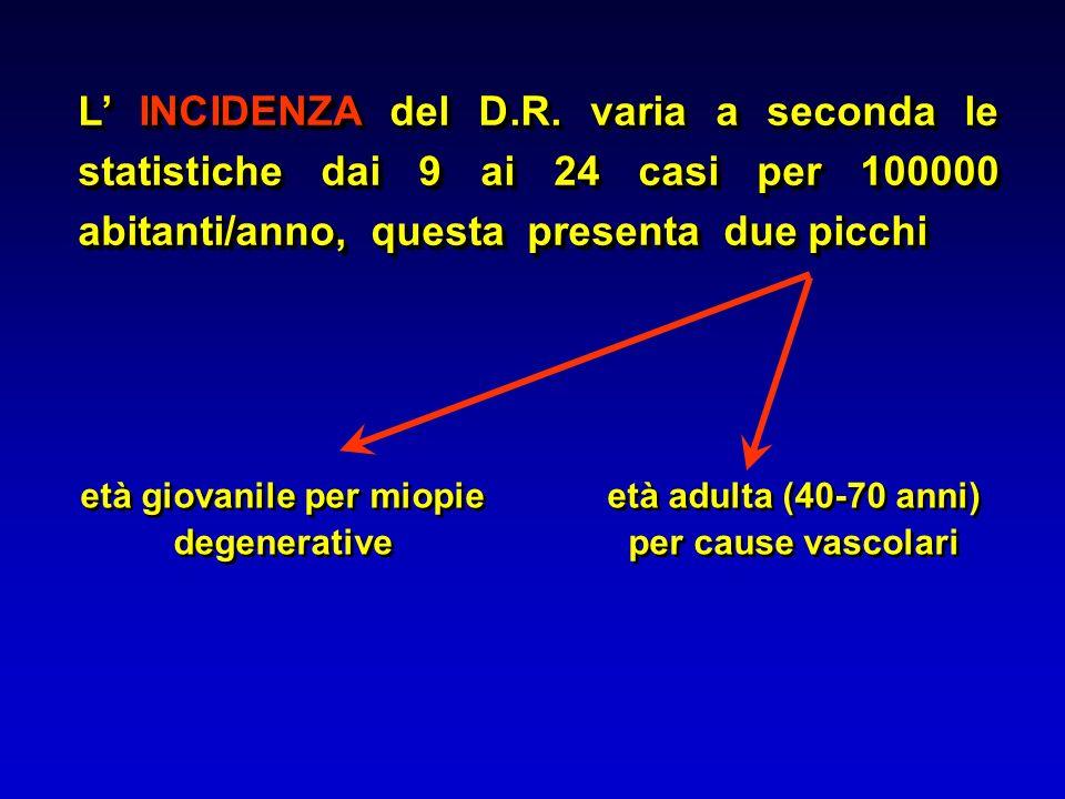 L' INCIDENZA del D.R. varia a seconda le statistiche dai 9 ai 24 casi per 100000 abitanti/anno, questa presenta due picchi