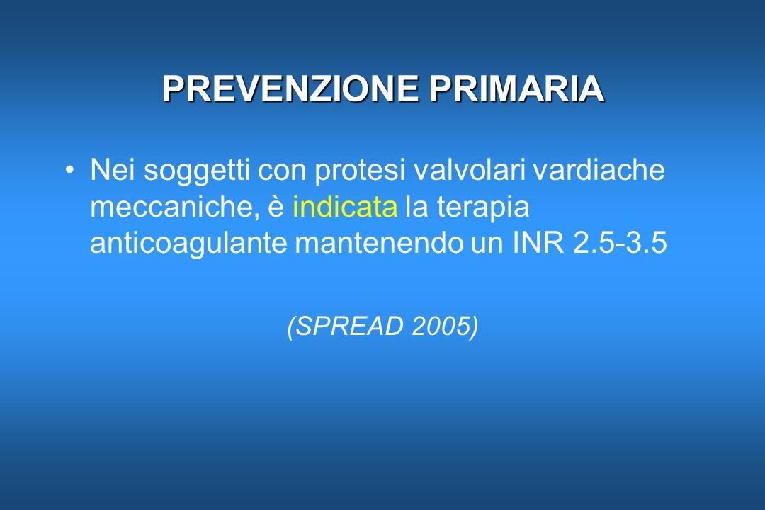PREVENZIONE PRIMARIA Nei soggetti con protesi valvolari vardiache meccaniche, è indicata la terapia anticoagulante mantenendo un INR 2.5-3.5.
