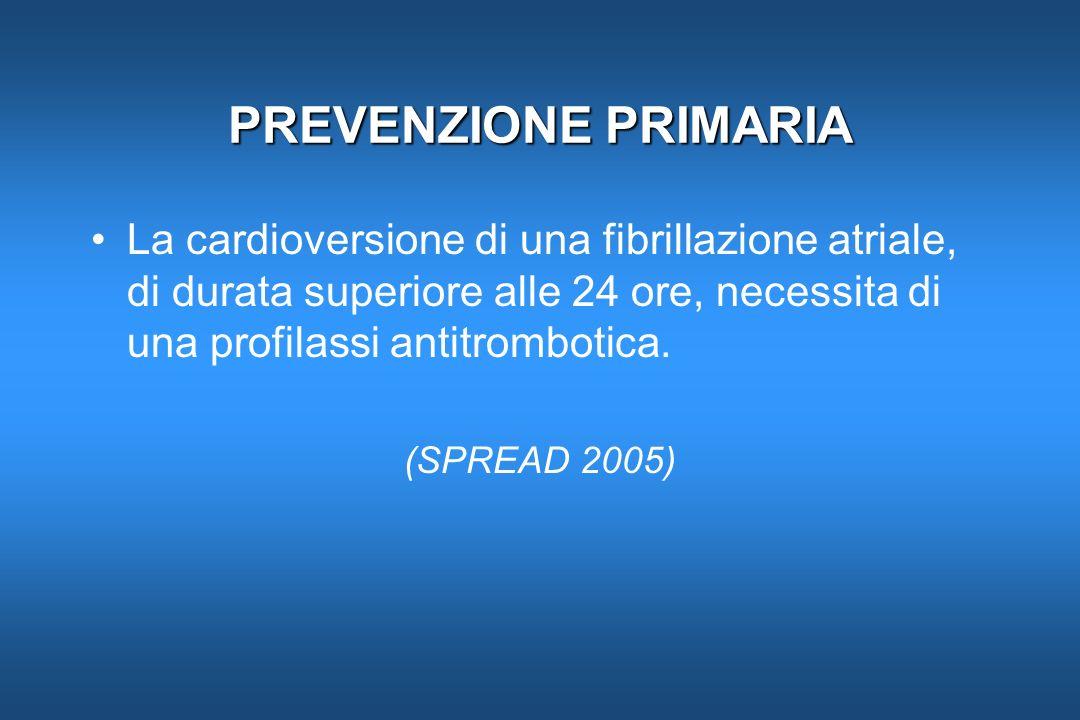 PREVENZIONE PRIMARIA La cardioversione di una fibrillazione atriale, di durata superiore alle 24 ore, necessita di una profilassi antitrombotica.