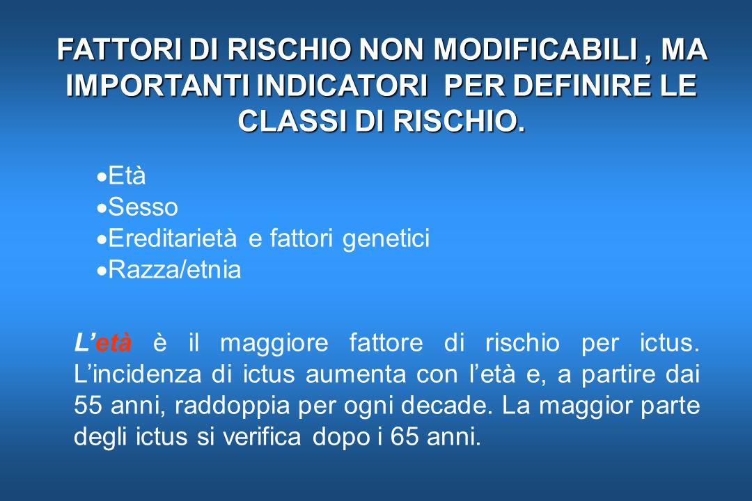 FATTORI DI RISCHIO NON MODIFICABILI , MA IMPORTANTI INDICATORI PER DEFINIRE LE CLASSI DI RISCHIO.