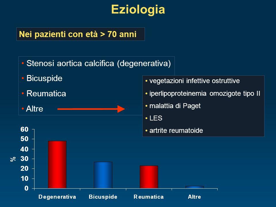 Eziologia Nei pazienti con età > 70 anni