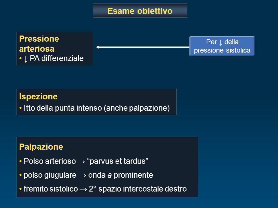 Per ↓ della pressione sistolica