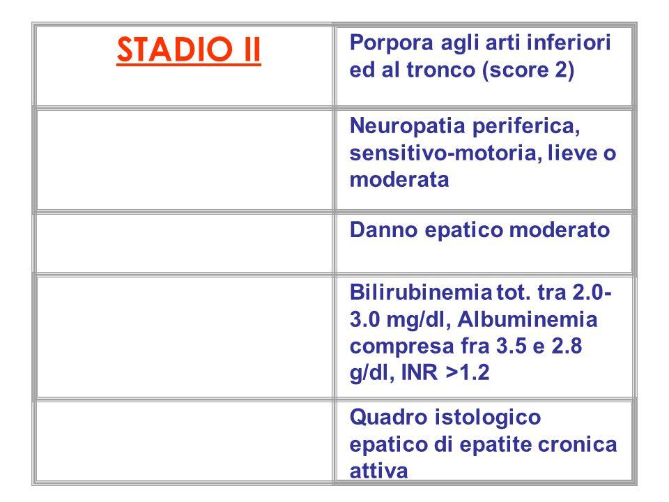STADIO II Porpora agli arti inferiori ed al tronco (score 2)