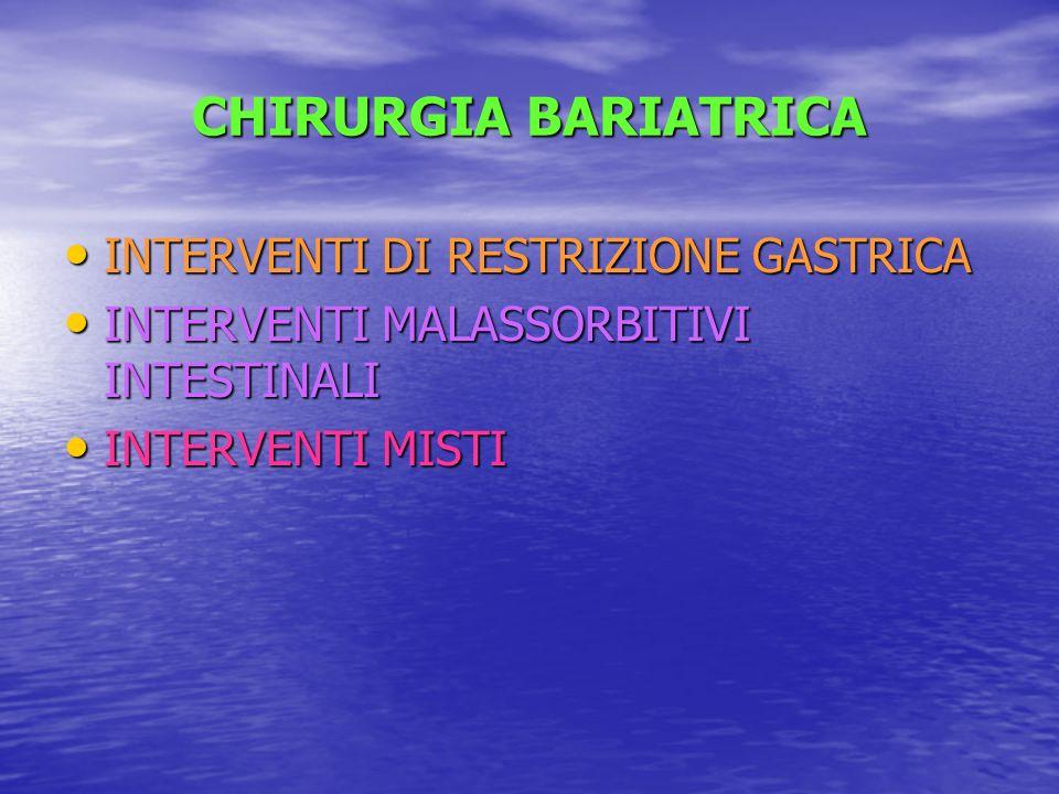 CHIRURGIA BARIATRICA INTERVENTI DI RESTRIZIONE GASTRICA