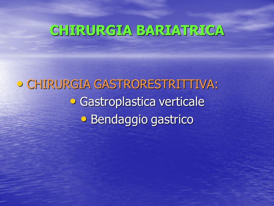 Gastroplastica verticale