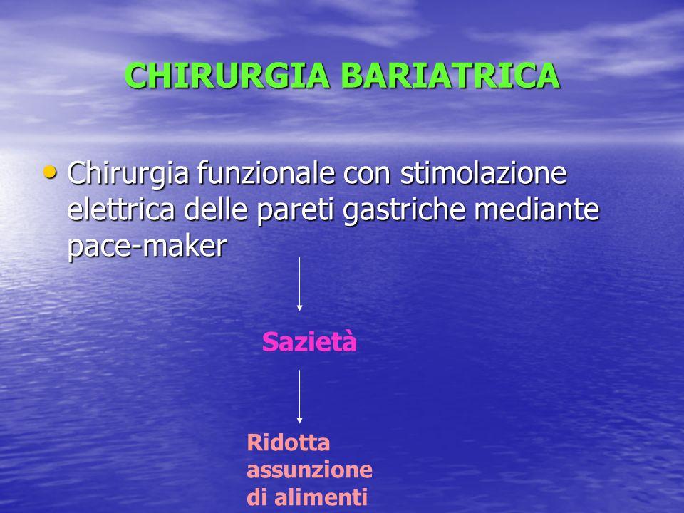 CHIRURGIA BARIATRICA Chirurgia funzionale con stimolazione elettrica delle pareti gastriche mediante pace-maker.