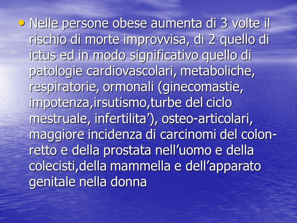 Nelle persone obese aumenta di 3 volte il rischio di morte improvvisa, di 2 quello di ictus ed in modo significativo quello di patologie cardiovascolari, metaboliche, respiratorie, ormonali (ginecomastie, impotenza,irsutismo,turbe del ciclo mestruale, infertilita'), osteo-articolari, maggiore incidenza di carcinomi del colon-retto e della prostata nell'uomo e della colecisti,della mammella e dell'apparato genitale nella donna