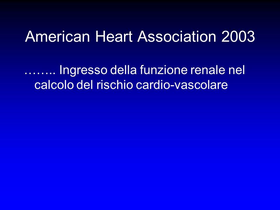 American Heart Association 2003