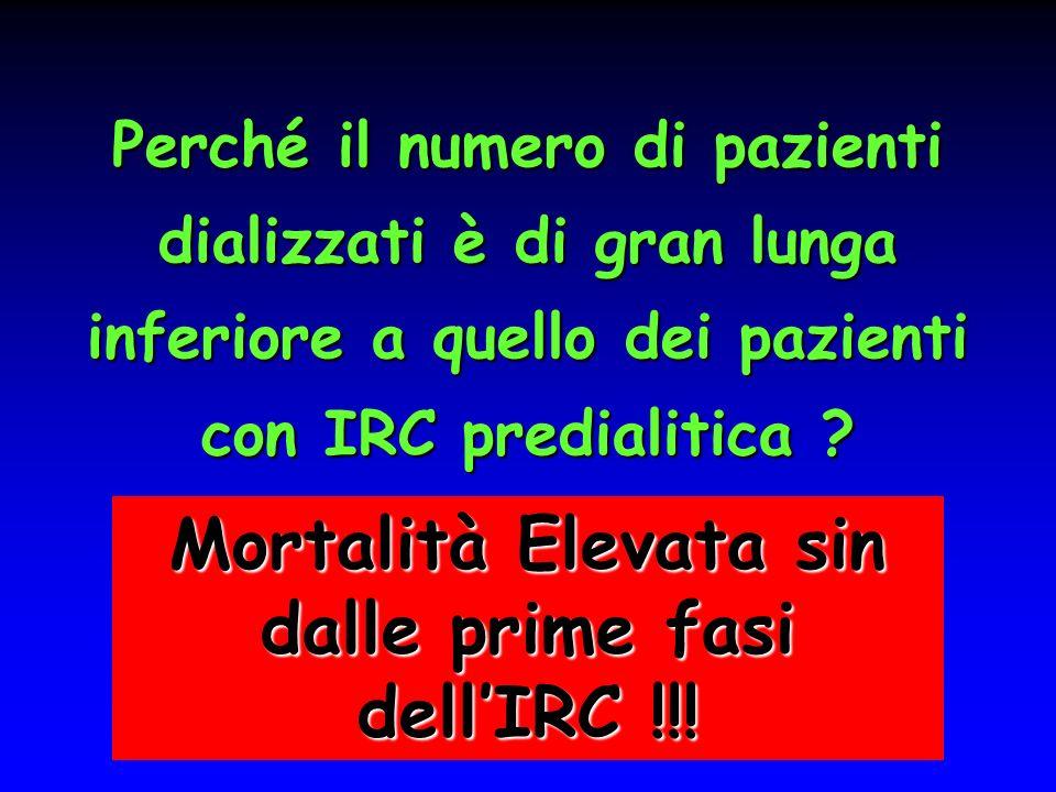 Mortalità Elevata sin dalle prime fasi dell'IRC !!!