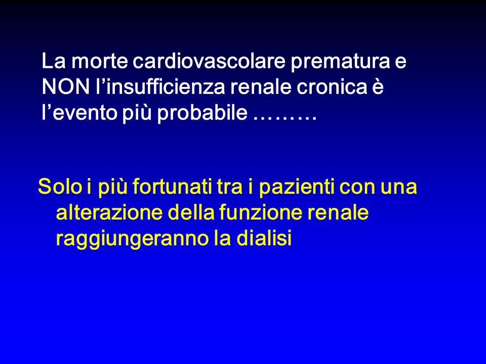 La morte cardiovascolare prematura e NON l'insufficienza renale cronica è l'evento più probabile ………