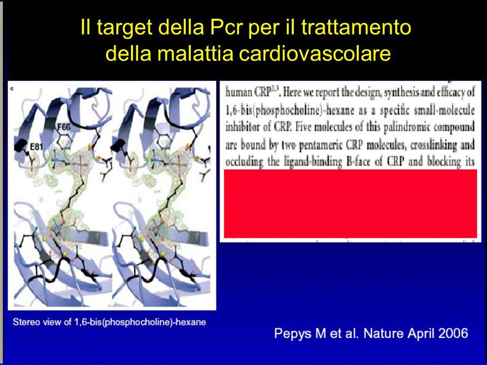 Il target della Pcr per il trattamento della malattia cardiovascolare