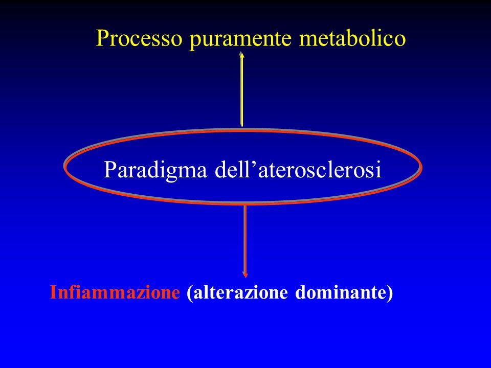 Processo puramente metabolico