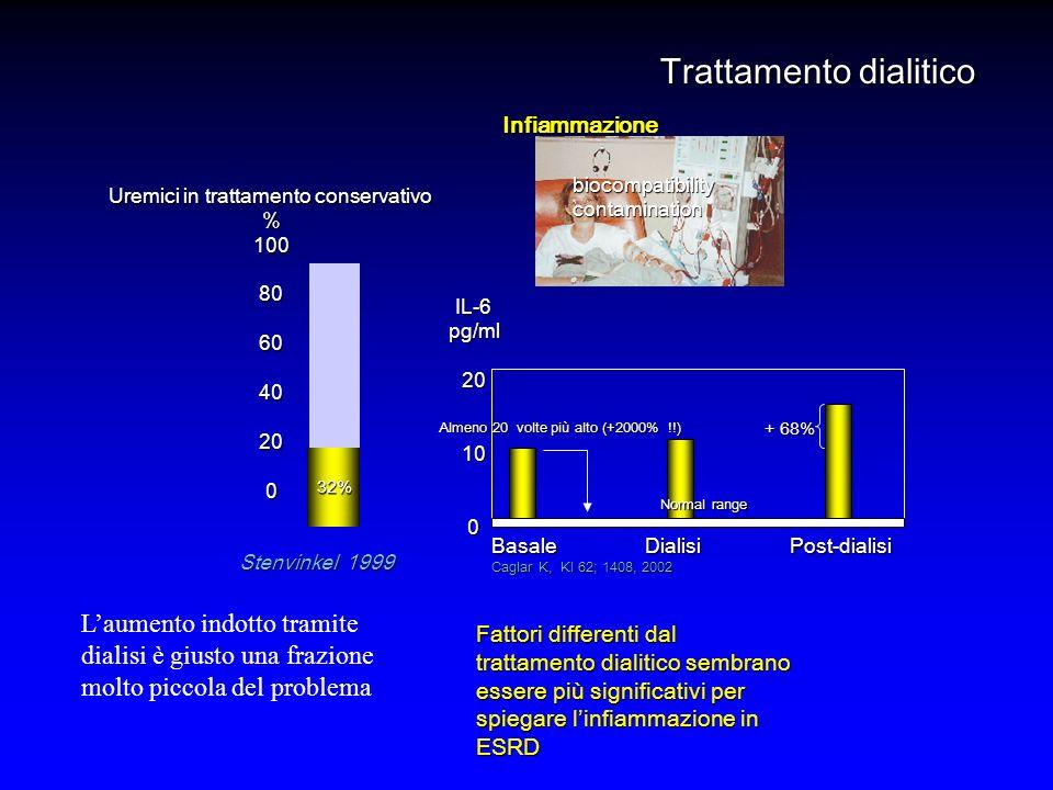 Uremici in trattamento conservativo