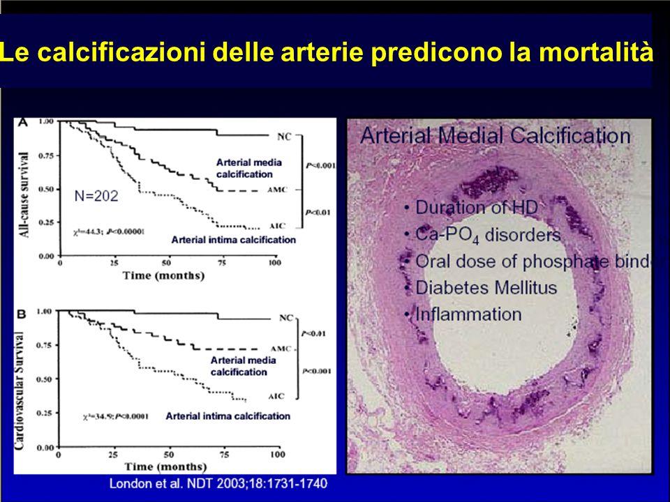 Le calcificazioni delle arterie predicono la mortalità