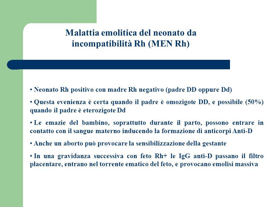 Malattia emolitica del neonato da incompatibilità Rh (MEN Rh)