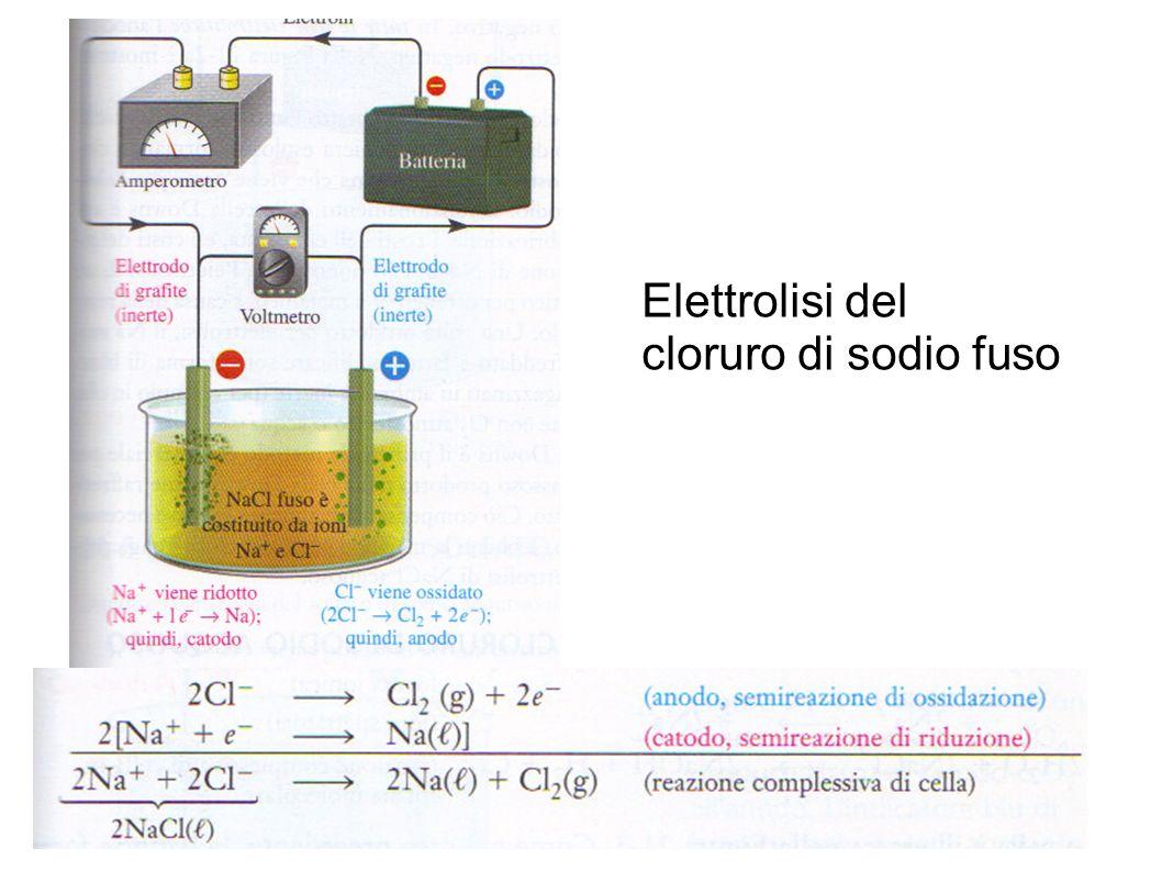 Elettrolisi del cloruro di sodio fuso