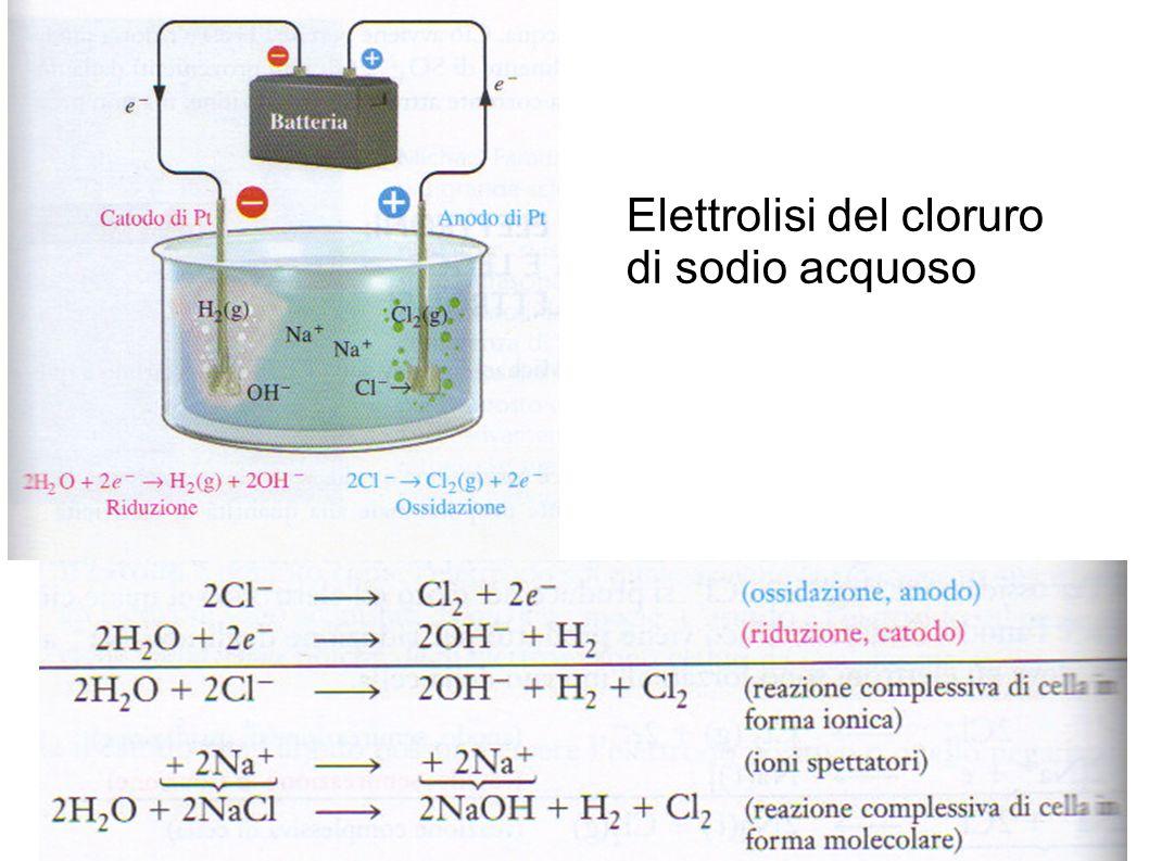 Elettrolisi del cloruro di sodio acquoso