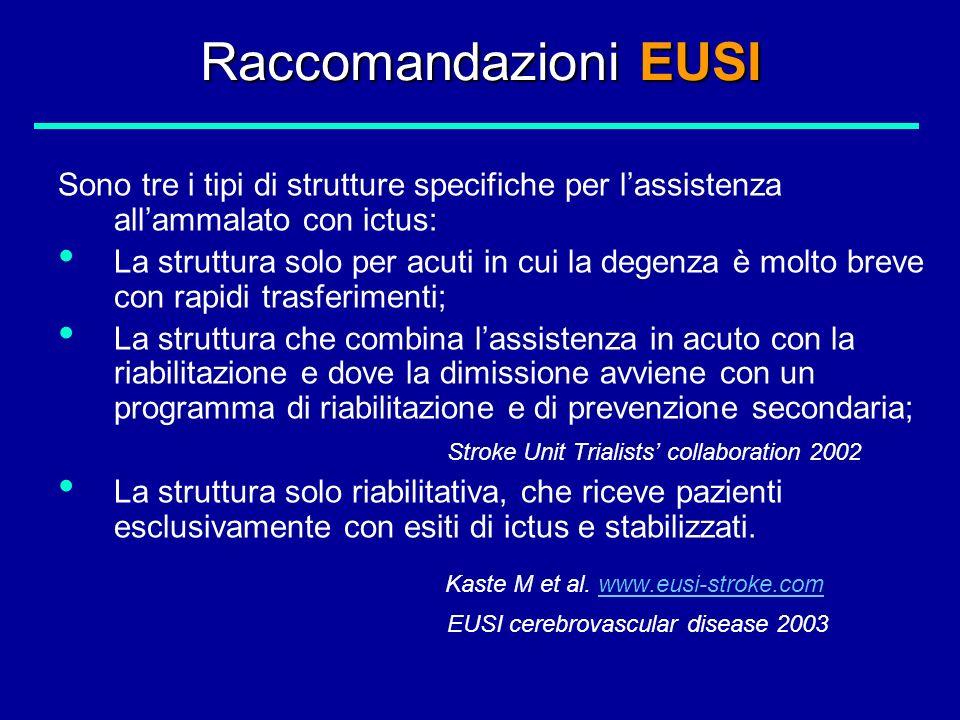 Raccomandazioni EUSI Sono tre i tipi di strutture specifiche per l'assistenza all'ammalato con ictus:
