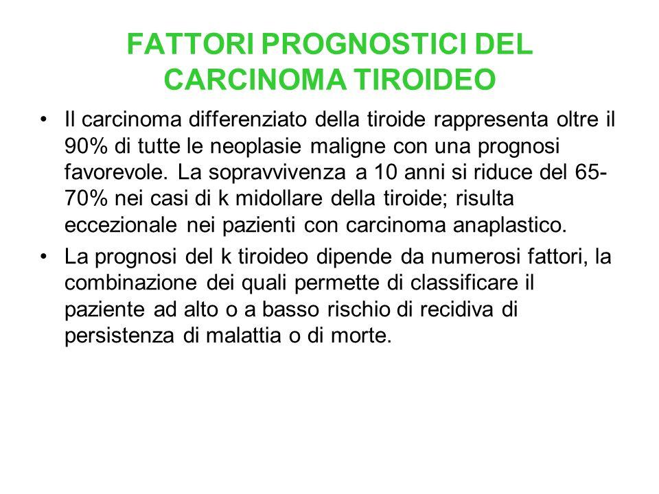 FATTORI PROGNOSTICI DEL CARCINOMA TIROIDEO