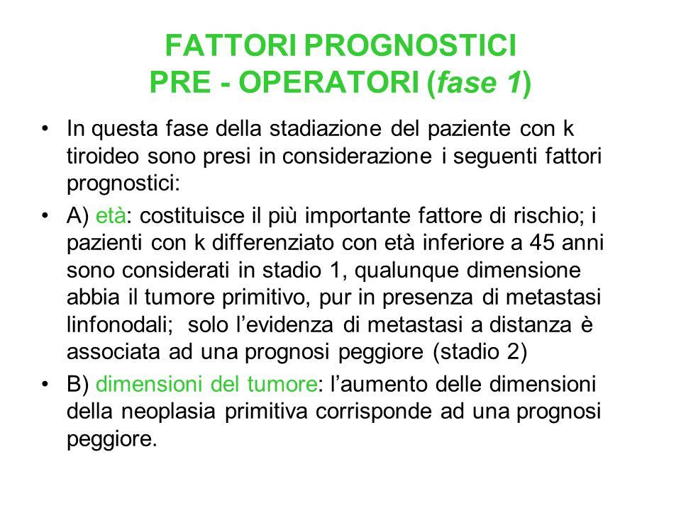 FATTORI PROGNOSTICI PRE - OPERATORI (fase 1)