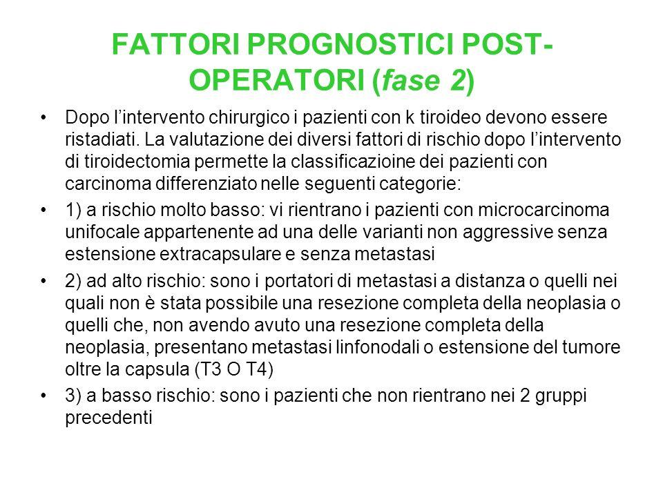 FATTORI PROGNOSTICI POST-OPERATORI (fase 2)