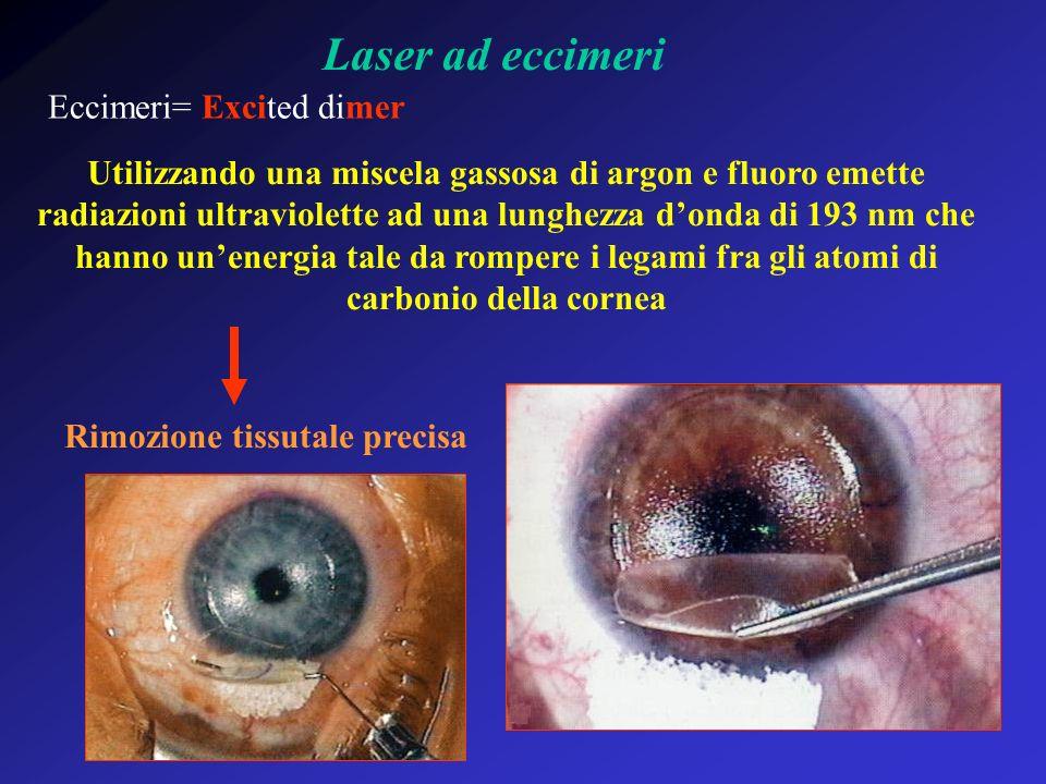 Laser ad eccimeri Eccimeri= Excited dimer