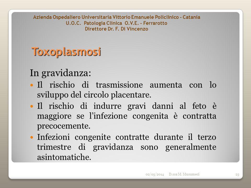 Toxoplasmosi In gravidanza: