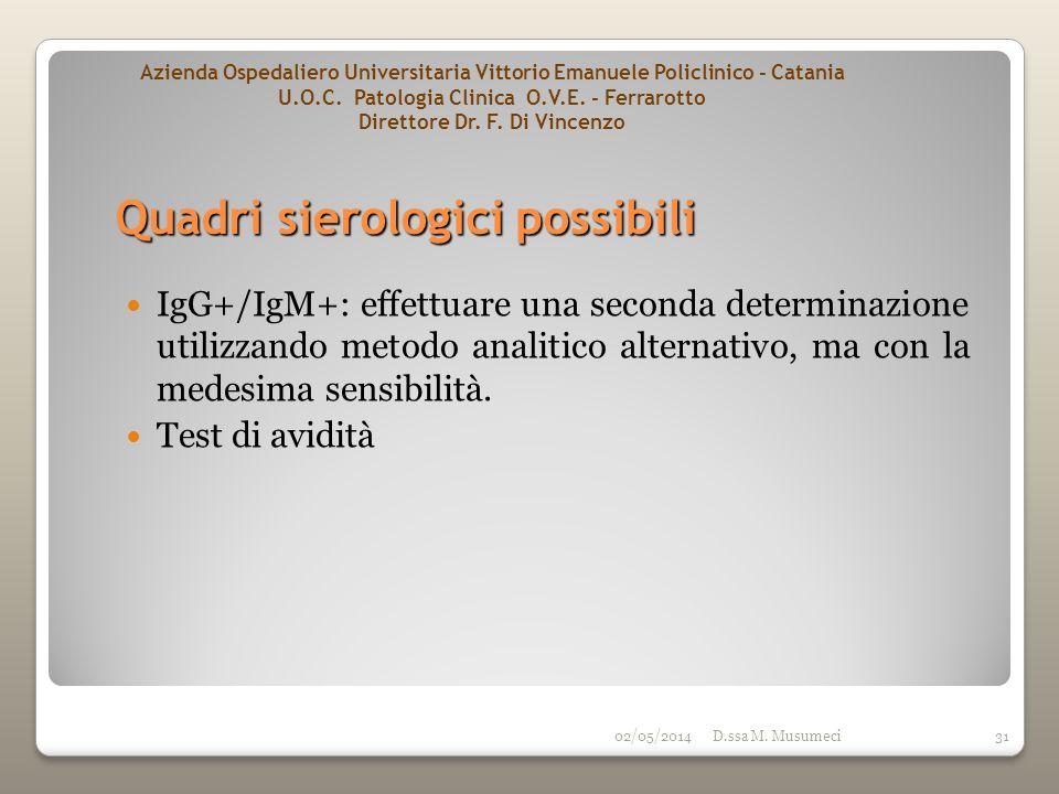 Quadri sierologici possibili