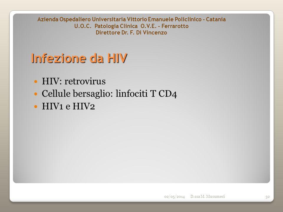 Infezione da HIV HIV: retrovirus Cellule bersaglio: linfociti T CD4