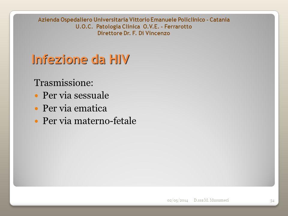 Infezione da HIV Trasmissione: Per via sessuale Per via ematica